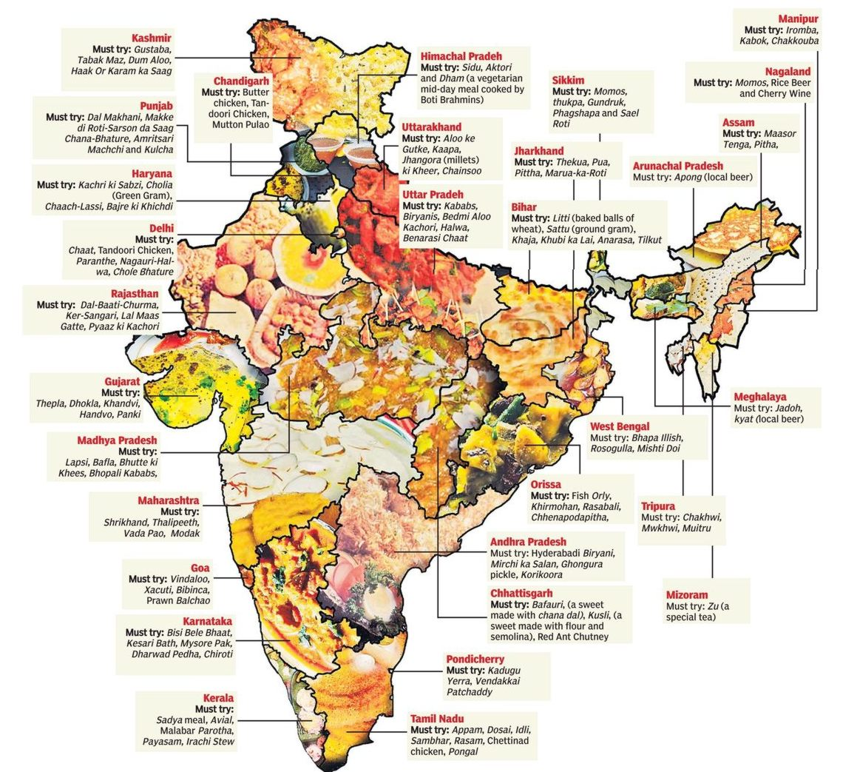 indian-food-diversity